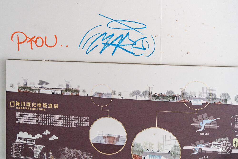 綠空鐵道,台中景點,台中旅遊,台中鐵路,台中步道,台中火車站,台中舊鐵路,台中車站