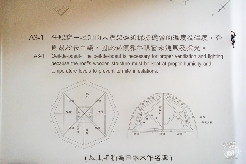 台中市疫所,台中景點,台中旅遊,台中古蹟