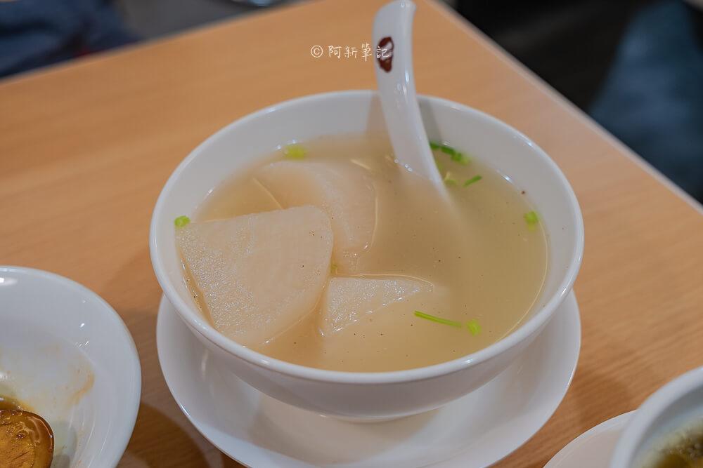 DSC01008 - 鬍鬚張魯肉飯太原店|台北魯肉飯名店,飄香60年,台中也開好幾間囉!
