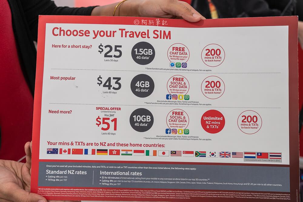 紐西蘭上網,紐西蘭sim卡,紐西蘭網路,紐西蘭網卡推薦,紐西蘭sim