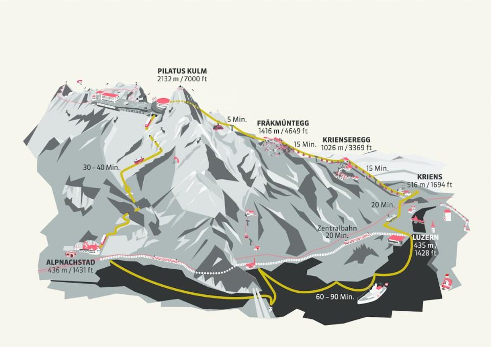 Pilatus金色環遊票價,皮拉圖斯金色環遊票價山,瑞士皮拉圖斯山,Pilatus,瑞士旅遊,瑞士自由行