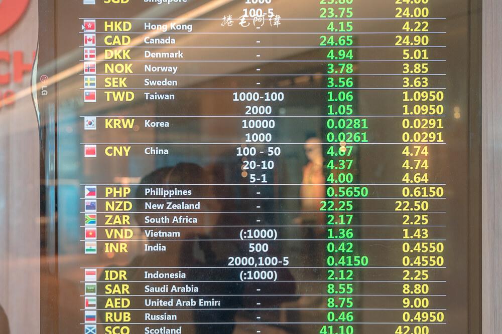 泰國換錢,泰國換錢super rich,泰國換錢最划算,super rich,泰國換錢的地方,泰國換錢匯率